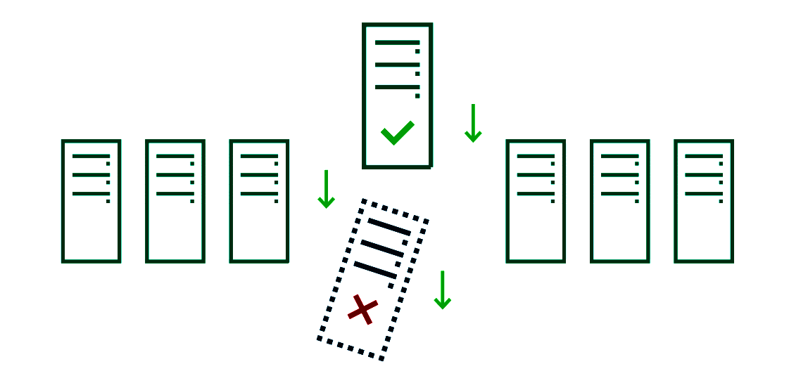 CORTROL1failover - FAILOVER - important redundancy feature